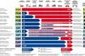 Rubrique 8: IMPORTANCE DES INCOTERMS DANS LES MARCHÉS PUBLICS (Phase préparatoire)